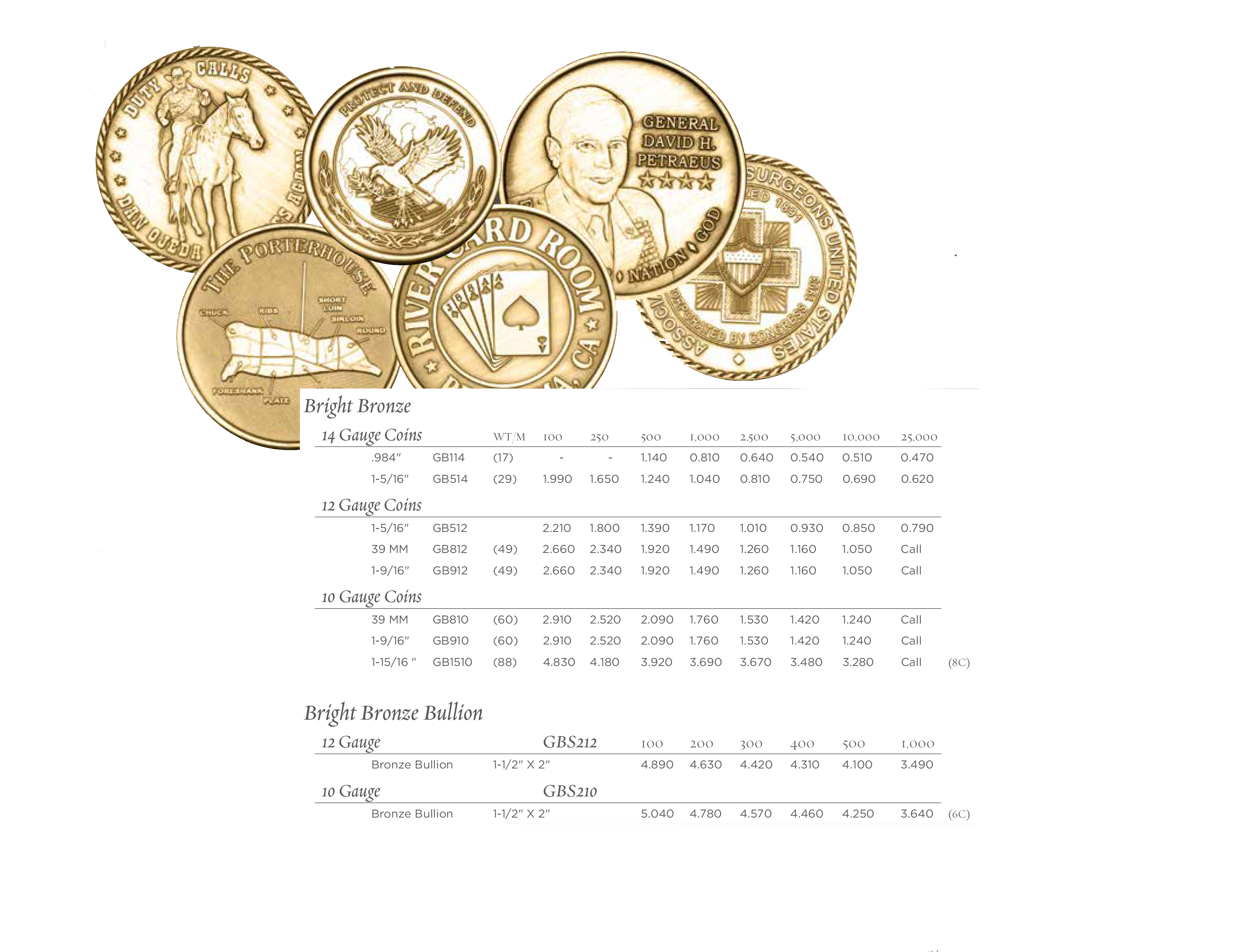 wendells bronze coins